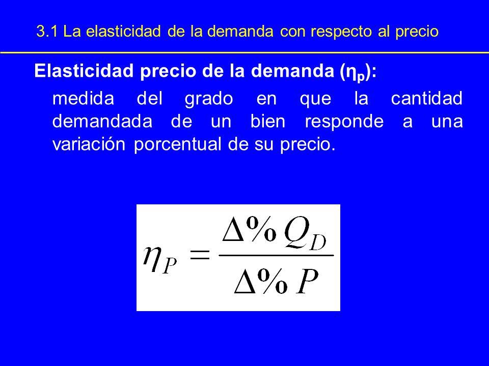 3.1 La elasticidad de la demanda con respecto al precio Elasticidad precio de la demanda (η p ): medida del grado en que la cantidad demandada de un b