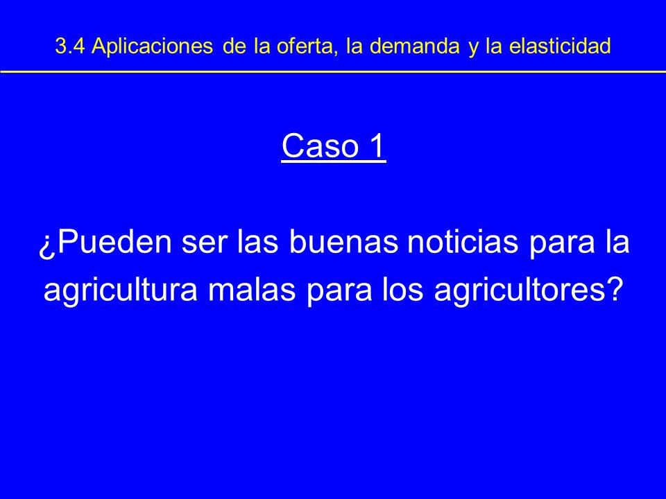 3.4 Aplicaciones de la oferta, la demanda y la elasticidad Caso 1 ¿Pueden ser las buenas noticias para la agricultura malas para los agricultores?