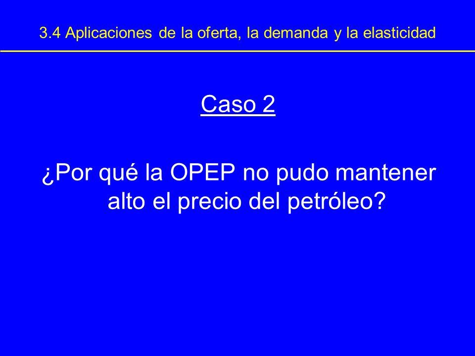 3.4 Aplicaciones de la oferta, la demanda y la elasticidad Caso 2 ¿Por qué la OPEP no pudo mantener alto el precio del petróleo?