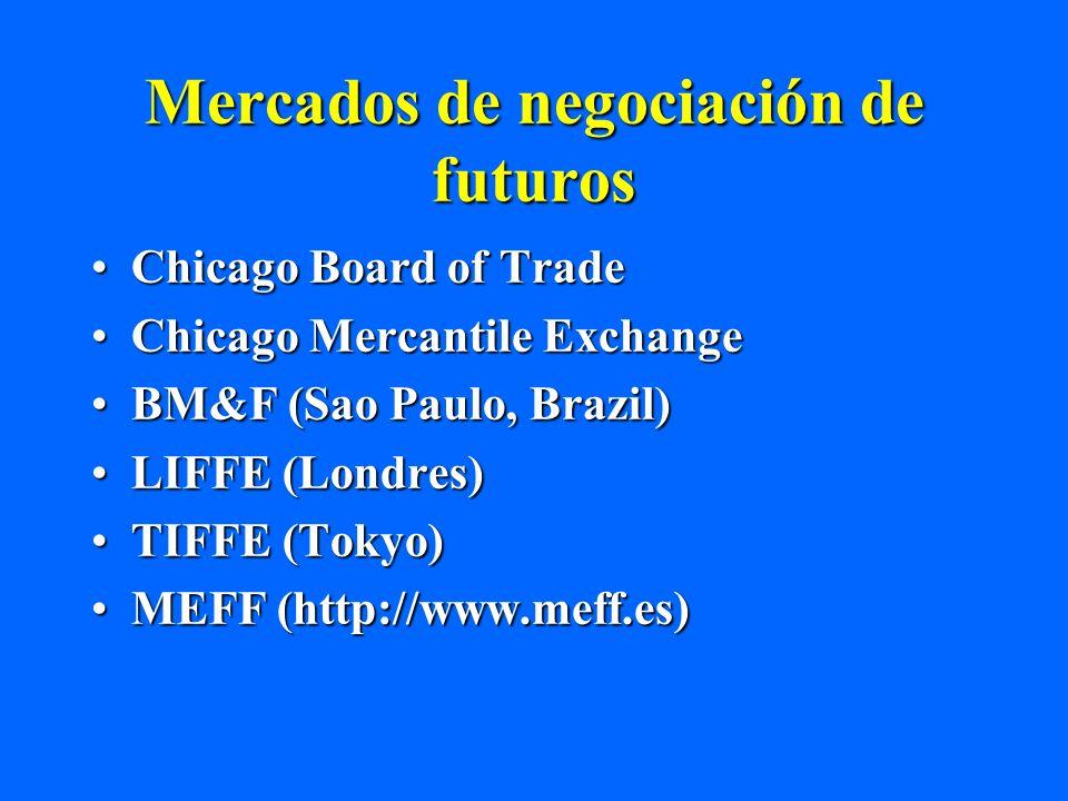 Mercados de negociación de futuros Chicago Board of TradeChicago Board of Trade Chicago Mercantile ExchangeChicago Mercantile Exchange BM&F (Sao Paulo