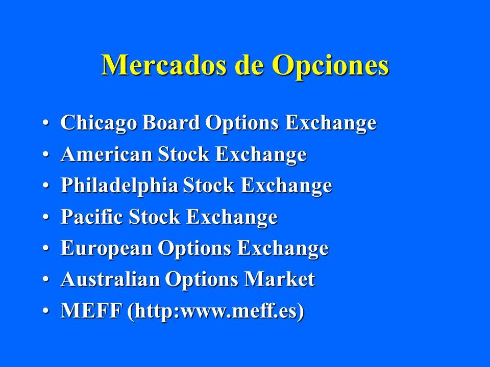 Mercados de Opciones Chicago Board Options ExchangeChicago Board Options Exchange American Stock ExchangeAmerican Stock Exchange Philadelphia Stock Ex