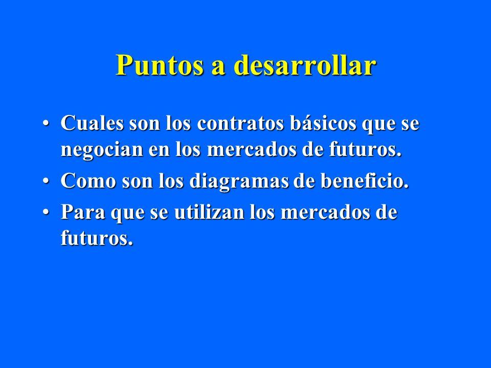 Puntos a desarrollar Cuales son los contratos básicos que se negocian en los mercados de futuros.Cuales son los contratos básicos que se negocian en l