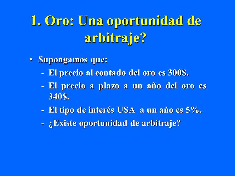 2.Oro: Otra oportunidad de arbitraje.