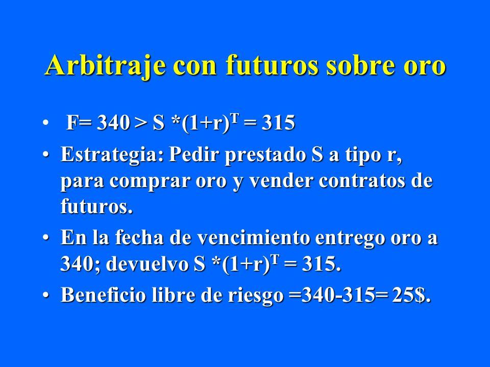 Arbitraje con futuros sobre oro F= 340 > S *(1+r) T = 315 Estrategia: Pedir prestado S a tipo r, para comprar oro y vender contratos de futuros.Estrat