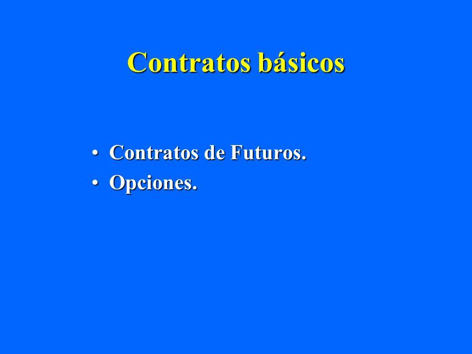 Contratos básicos Contratos de Futuros.Contratos de Futuros. Opciones.Opciones.