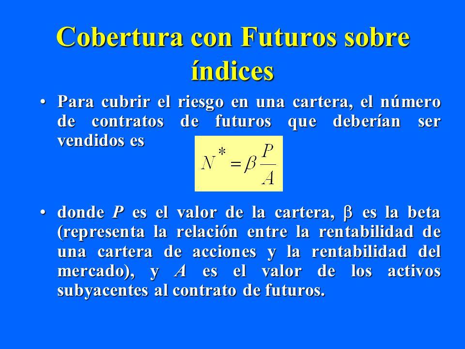 Futuros sobre índices bursátiles La relación entre el precio de futuro y el precio al contado esLa relación entre el precio de futuro y el precio al contado es F = S (1+r-q) T donde q es la tasa de rendimiento por dividendos proporcionada por la cartera representada por el índice.