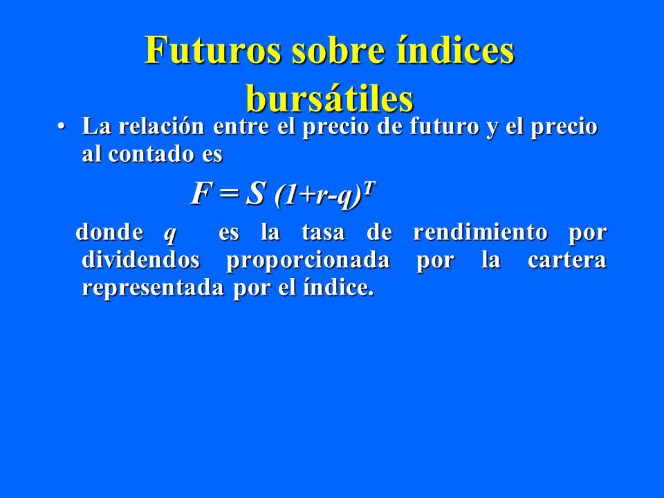 Futuros sobre índices bursátiles La relación entre el precio de futuro y el precio al contado esLa relación entre el precio de futuro y el precio al c