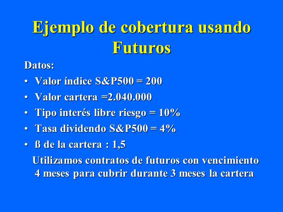 Ejemplo de cobertura usando futuros (2) Valor de futuro = 200*(1+0.10-0.04) 0.333 = 204Valor de futuro = 200*(1+0.10-0.04) 0.333 = 204 1 contrato de futuro es = Indice futuro*500$= 204*500$=102.000$1 contrato de futuro es = Indice futuro*500$= 204*500$=102.000$ N de contr.= 1.5* (2.040.000/ 102.000)= 30 contratos de futuro.N de contr.= 1.5* (2.040.000/ 102.000)= 30 contratos de futuro.