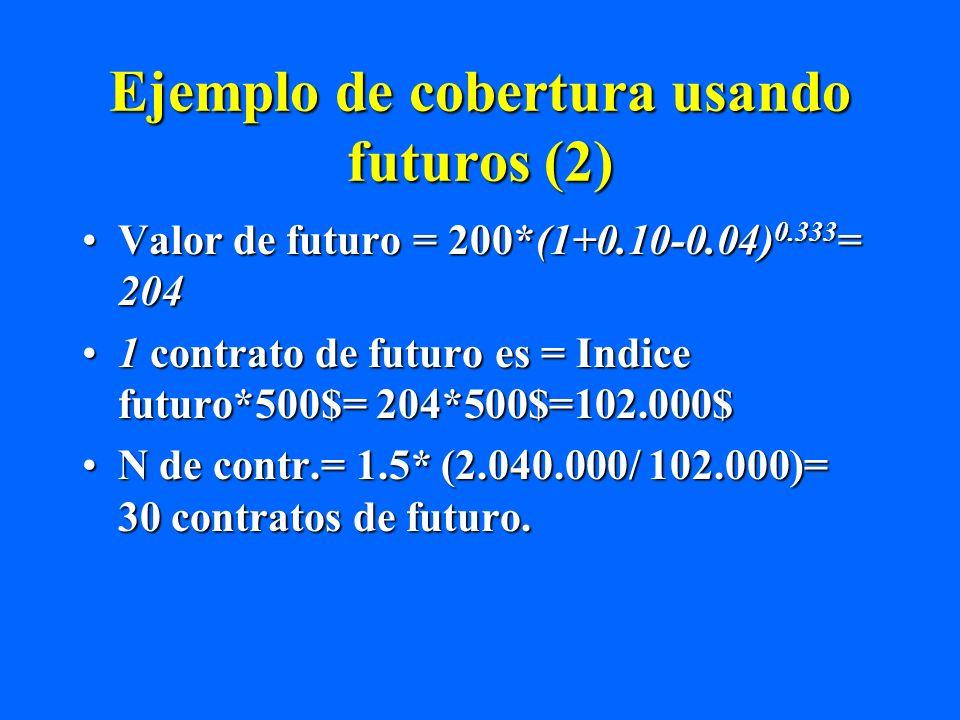 Ejemplo de cobertura usando futuros (3) Si el índice a los 3 meses es 180 (valor esperado) Precio de futuro 180*(1+0.10-0.04) 0.0833 = 180.9Precio de futuro 180*(1+0.10-0.04) 0.0833 = 180.9 Beneficio en futuros = 30*(204-180.9)*500= 346.500$Beneficio en futuros = 30*(204-180.9)*500= 346.500$ Perdida índice = -10% (180-200/200)Perdida índice = -10% (180-200/200) Rentabilidad dividendos = 1% (3 meses)Rentabilidad dividendos = 1% (3 meses) Rentabilidad índice= (-10+1)%=-9%Rentabilidad índice= (-10+1)%=-9%