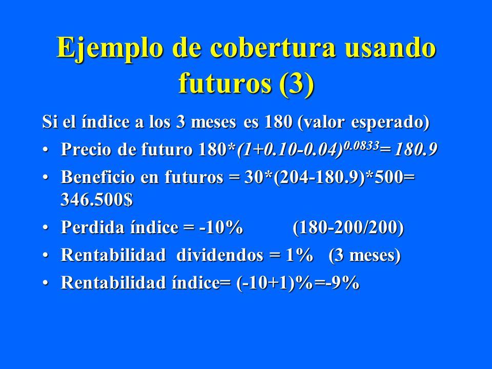 Ejemplo de cobertura usando futuros (3) Si el índice a los 3 meses es 180 (valor esperado) Precio de futuro 180*(1+0.10-0.04) 0.0833 = 180.9Precio de