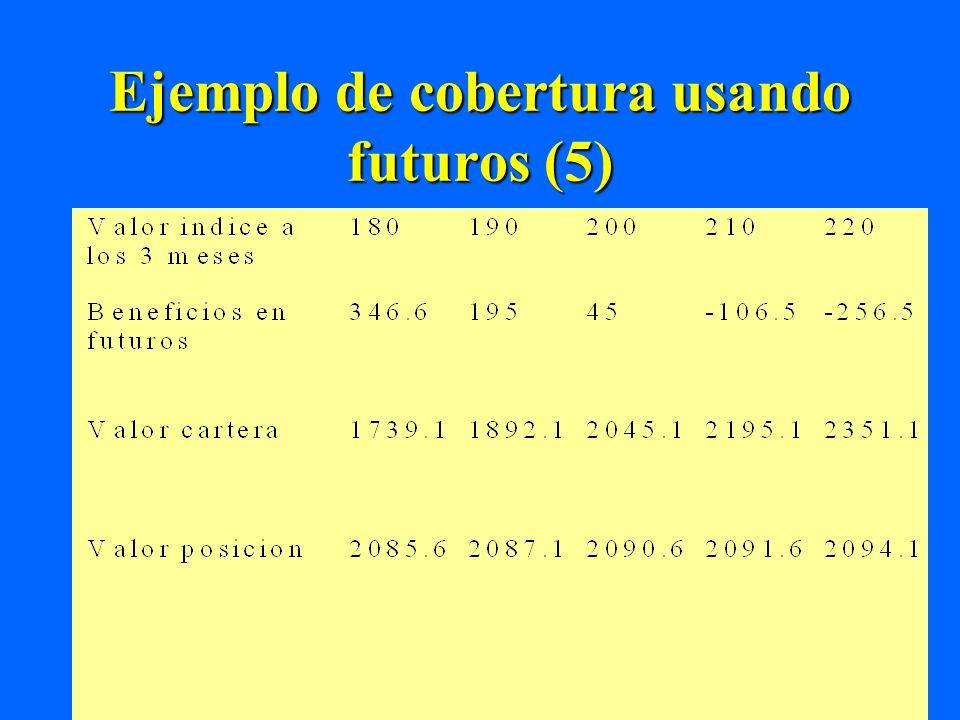 Ejemplo de cobertura usando futuros (5)