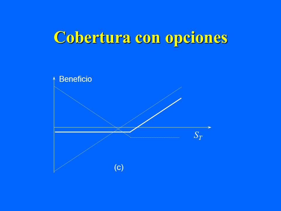 Cobertura con opciones Beneficio STST (c)