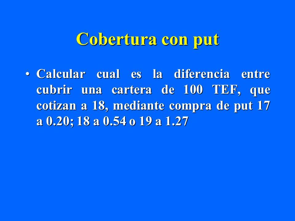 Cobertura con put Calcular cual es la diferencia entre cubrir una cartera de 100 TEF, que cotizan a 18, mediante compra de put 17 a 0.20; 18 a 0.54 o