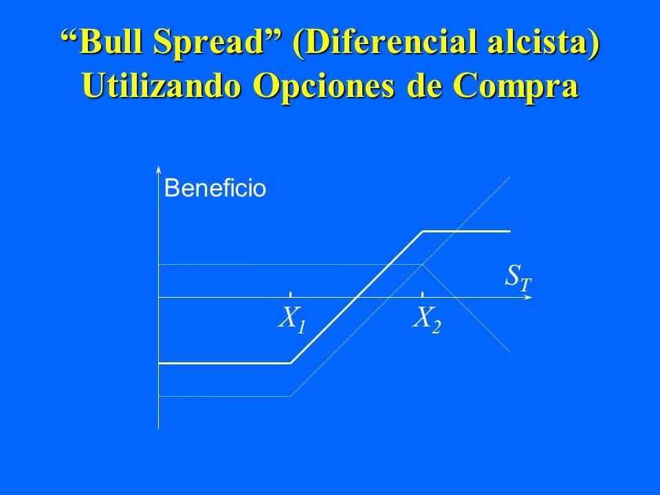 Bull Spread (Diferencial alcista) Utilizando Opciones de Compra X1X1 X2X2 Beneficio STST