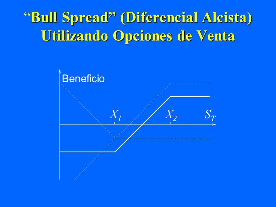 Bull Spread (Diferencial Alcista) Utilizando Opciones de VentaBull Spread (Diferencial Alcista) Utilizando Opciones de Venta X1X1 X2X2 Beneficio STST