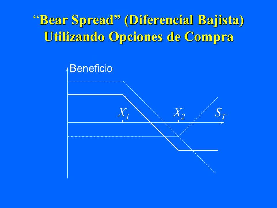 Bear Spread (Diferencial Bajista) Utilizando Opciones de CompraBear Spread (Diferencial Bajista) Utilizando Opciones de Compra X1X1 X2X2 Beneficio STS