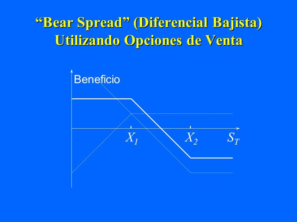 Bear Spread (Diferencial Bajista) Utilizando Opciones de Venta X1X1 X2X2 Beneficio STST