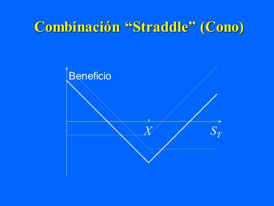 Combinación Straddle (Cono) Beneficio STST X