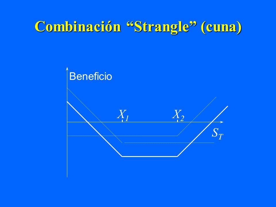Combinación Strangle (cuna) X1X1 X2X2 Beneficio STST