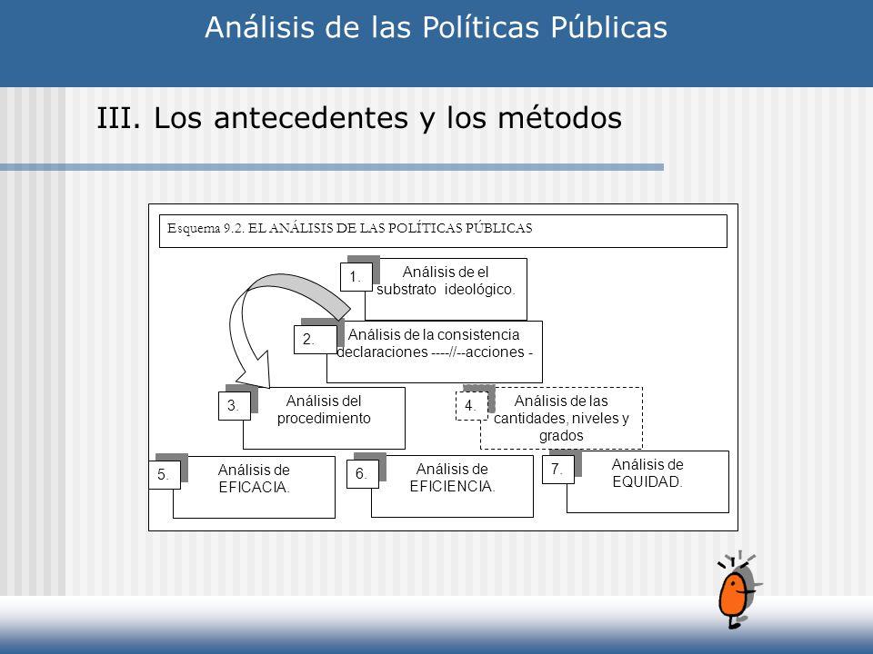 Análisis de las Políticas Públicas III. Los antecedentes y los métodos Análisis de el substrato ideológico. 1. Análisis de la consistencia declaracion
