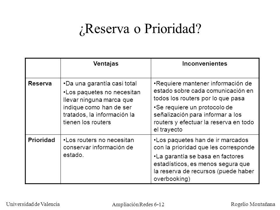 Universidad de Valencia Rogelio Montañana Ampliación Redes 6-12 ¿Reserva o Prioridad? VentajasInconvenientes ReservaDa una garantía casi total Los paq