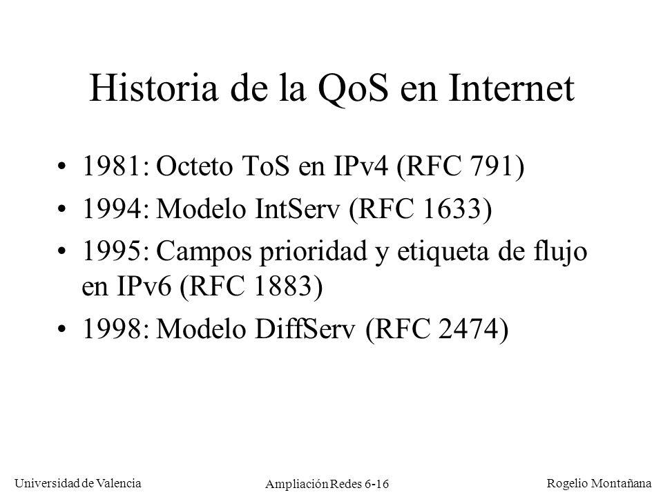 Universidad de Valencia Rogelio Montañana Ampliación Redes 6-16 Historia de la QoS en Internet 1981: Octeto ToS en IPv4 (RFC 791) 1994: Modelo IntServ