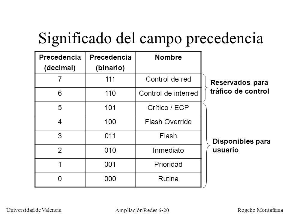 Universidad de Valencia Rogelio Montañana Ampliación Redes 6-20 Significado del campo precedencia Precedencia (decimal) Precedencia (binario) Nombre 7