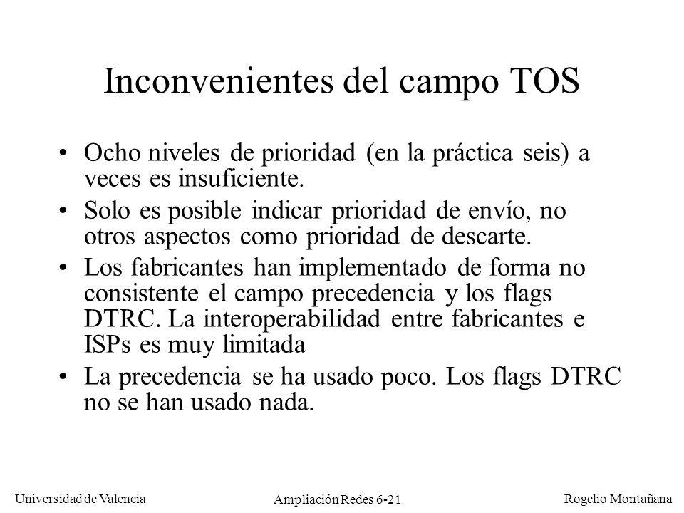 Universidad de Valencia Rogelio Montañana Ampliación Redes 6-21 Inconvenientes del campo TOS Ocho niveles de prioridad (en la práctica seis) a veces e