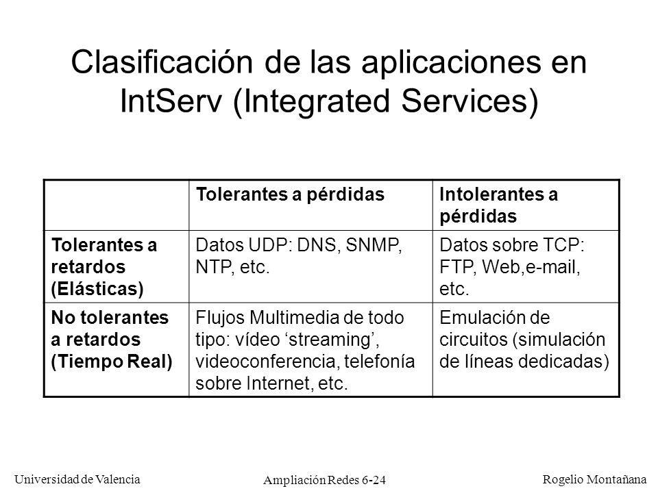 Universidad de Valencia Rogelio Montañana Ampliación Redes 6-24 Clasificación de las aplicaciones en IntServ (Integrated Services) Tolerantes a pérdid