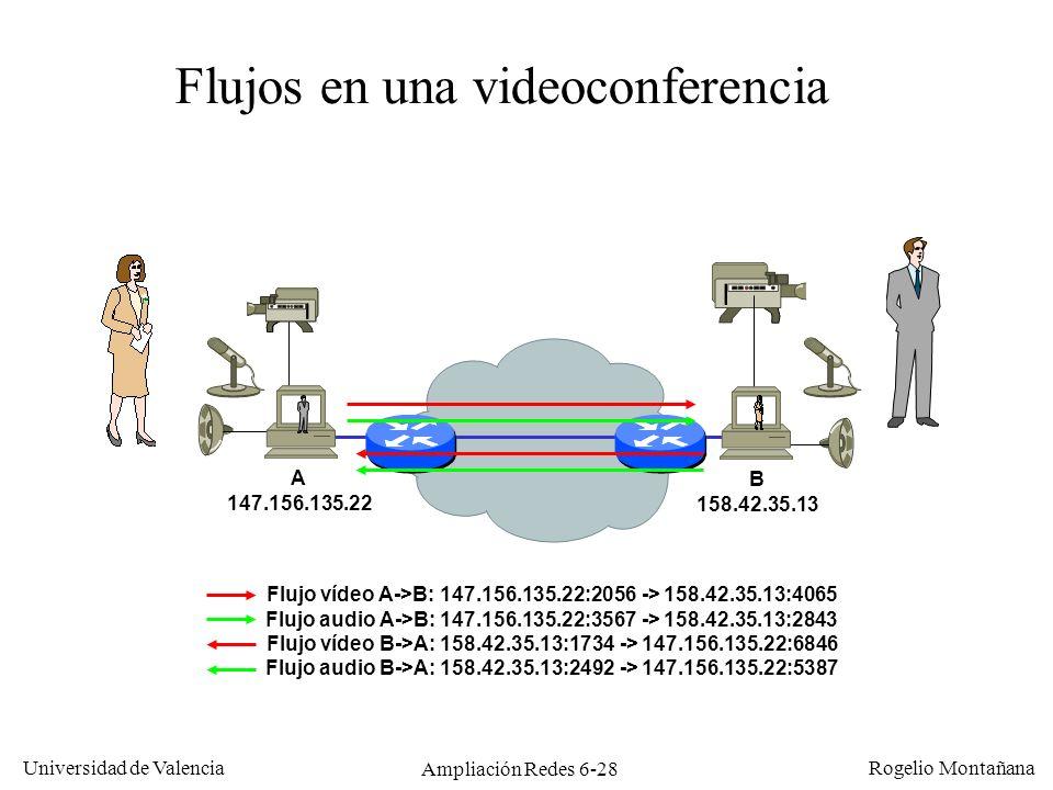 Universidad de Valencia Rogelio Montañana Ampliación Redes 6-28 A 147.156.135.22 B 158.42.35.13 Flujo vídeo A->B: 147.156.135.22:2056 -> 158.42.35.13: