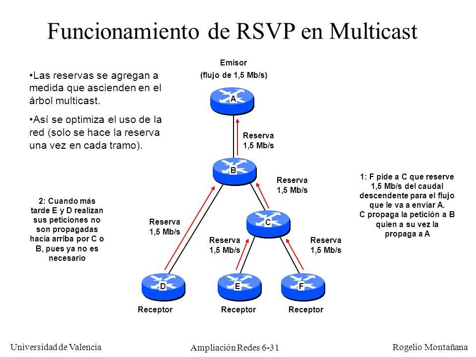 Universidad de Valencia Rogelio Montañana Ampliación Redes 6-31 Emisor (flujo de 1,5 Mb/s) Receptor Funcionamiento de RSVP en Multicast Las reservas s