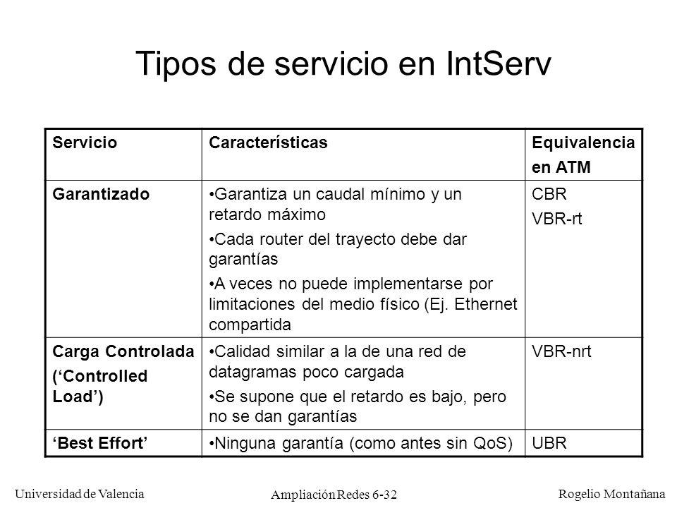 Universidad de Valencia Rogelio Montañana Ampliación Redes 6-32 Tipos de servicio en IntServ ServicioCaracterísticasEquivalencia en ATM GarantizadoGar