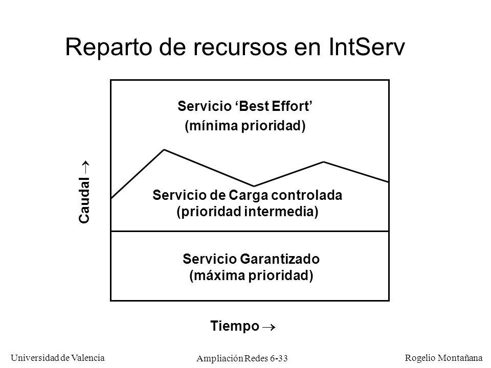 Universidad de Valencia Rogelio Montañana Ampliación Redes 6-33 Servicio Garantizado (máxima prioridad) Servicio de Carga controlada (prioridad interm