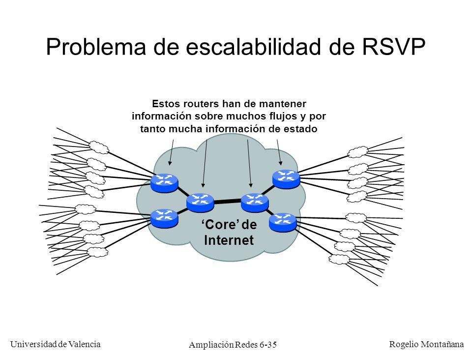Universidad de Valencia Rogelio Montañana Ampliación Redes 6-35 Problema de escalabilidad de RSVP Estos routers han de mantener información sobre much
