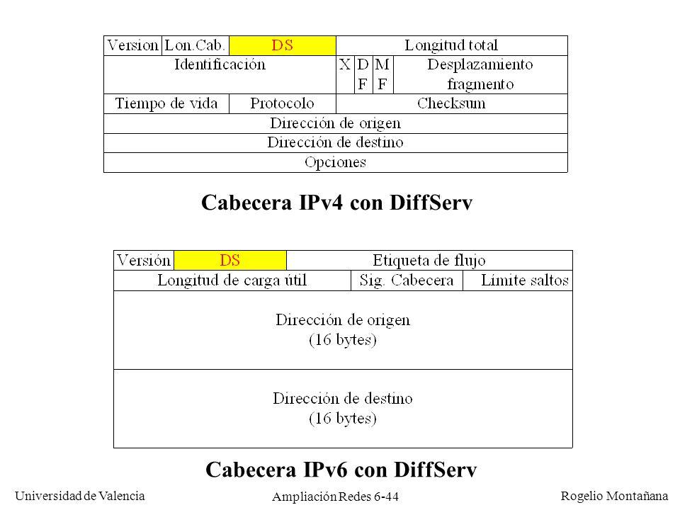 Universidad de Valencia Rogelio Montañana Ampliación Redes 6-44 Cabecera IPv6 con DiffServ Cabecera IPv4 con DiffServ