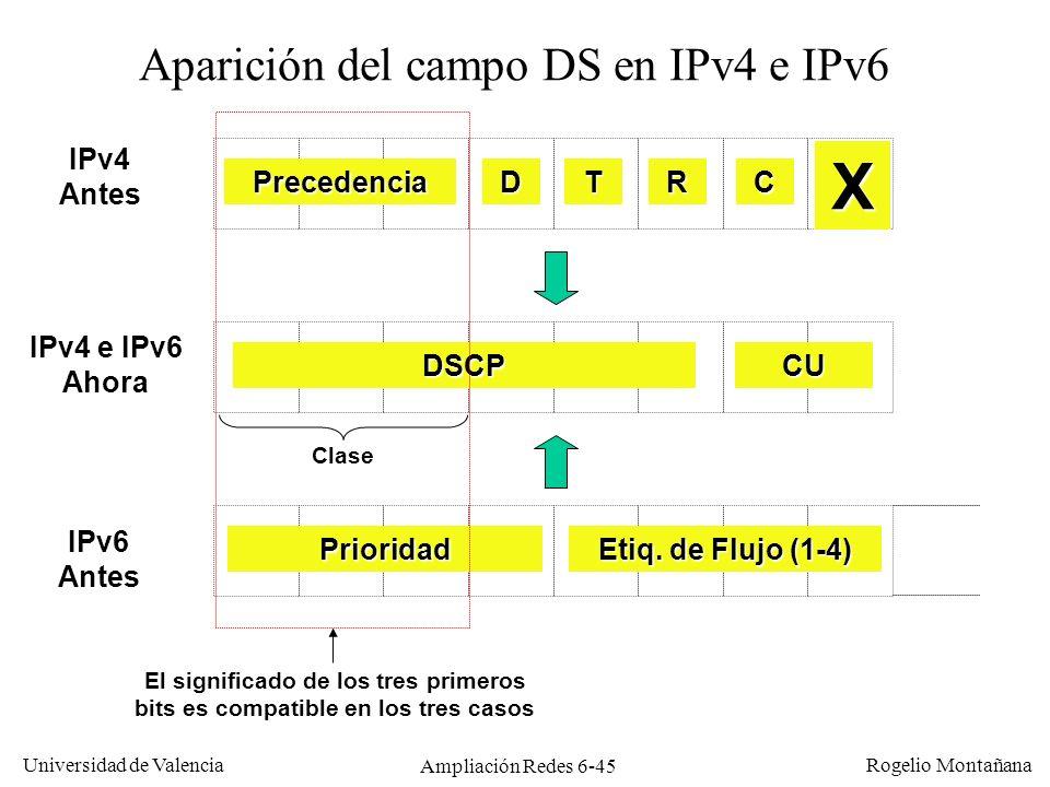 Universidad de Valencia Rogelio Montañana Ampliación Redes 6-45 DSCPCU PrecedenciaDTRC X Prioridad Etiq. de Flujo (1-4) IPv4 Antes IPv6 Antes IPv4 e I