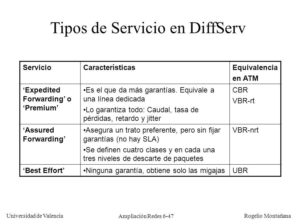 Universidad de Valencia Rogelio Montañana Ampliación Redes 6-47 Tipos de Servicio en DiffServ ServicioCaracterísticasEquivalencia en ATM Expedited For