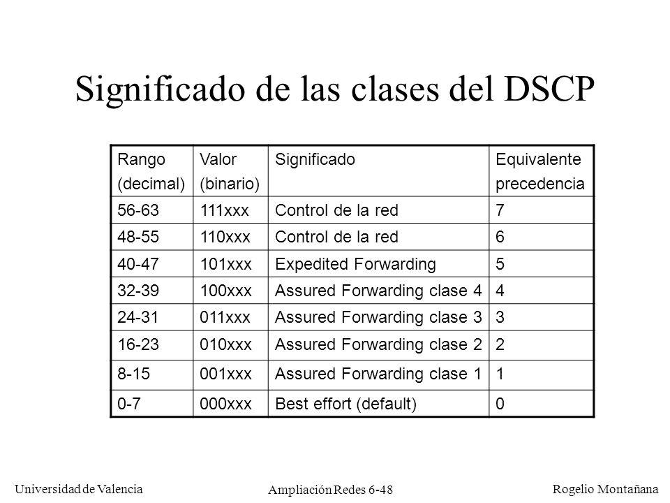Universidad de Valencia Rogelio Montañana Ampliación Redes 6-48 Significado de las clases del DSCP Rango (decimal) Valor (binario) SignificadoEquivale