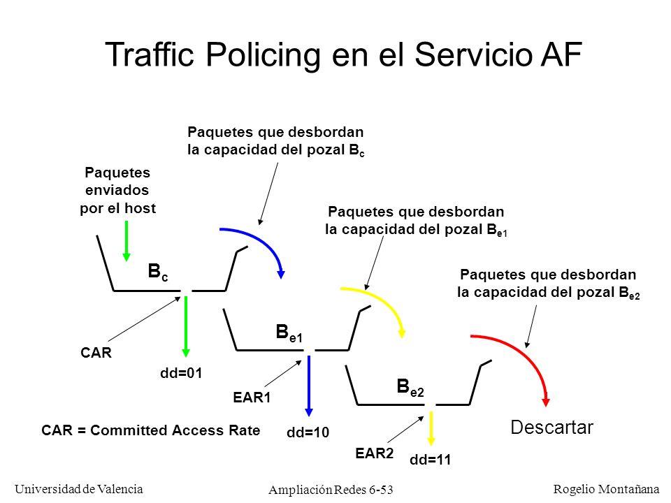 Universidad de Valencia Rogelio Montañana Ampliación Redes 6-53 Traffic Policing en el Servicio AF dd=10 BcBc B e1 dd=01 CAR EAR1 Paquetes enviados po