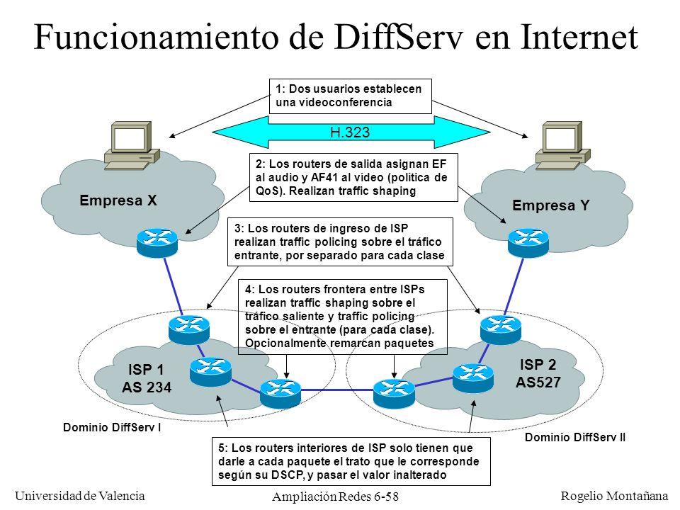 Universidad de Valencia Rogelio Montañana Ampliación Redes 6-58 Empresa X Empresa Y ISP 1 AS 234 ISP 2 AS527 H.323 1: Dos usuarios establecen una víde
