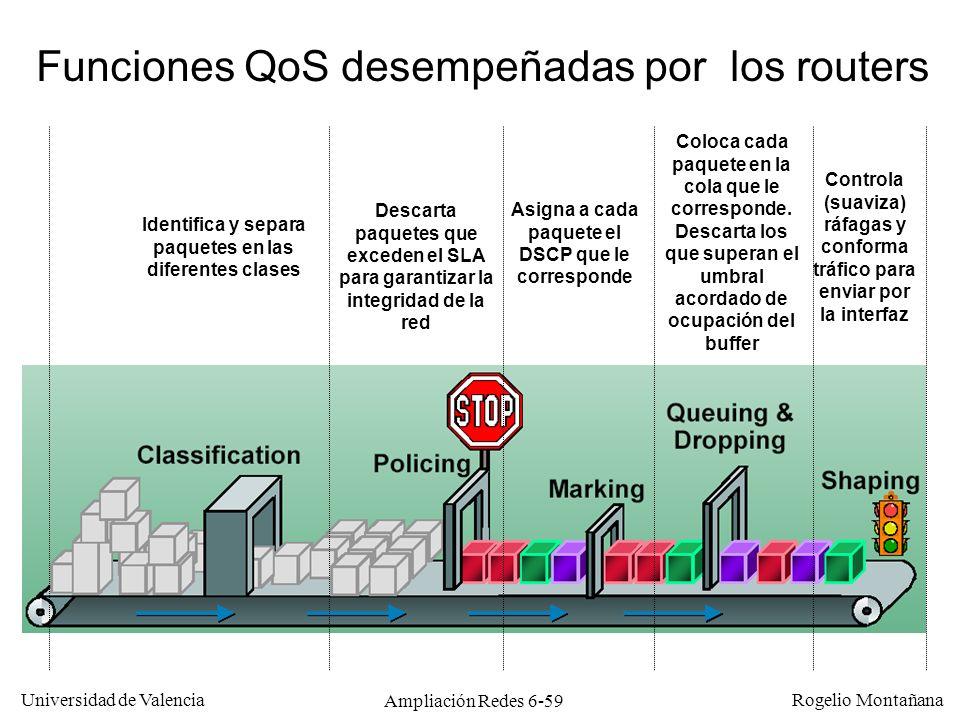 Universidad de Valencia Rogelio Montañana Ampliación Redes 6-59 Funciones QoS desempeñadas por los routers Identifica y separa paquetes en las diferen