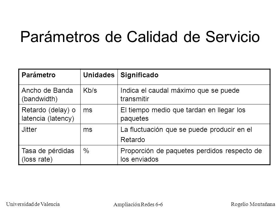 Universidad de Valencia Rogelio Montañana Ampliación Redes 6-6 Parámetros de Calidad de Servicio ParámetroUnidadesSignificado Ancho de Banda (bandwidt