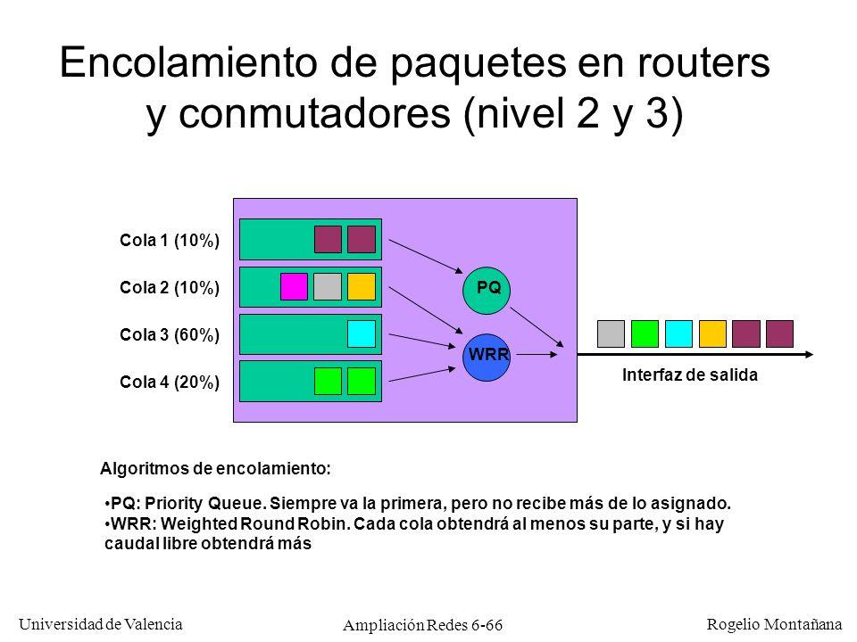 Universidad de Valencia Rogelio Montañana Ampliación Redes 6-66 Encolamiento de paquetes en routers y conmutadores (nivel 2 y 3) Cola 1 (10%) Cola 2 (