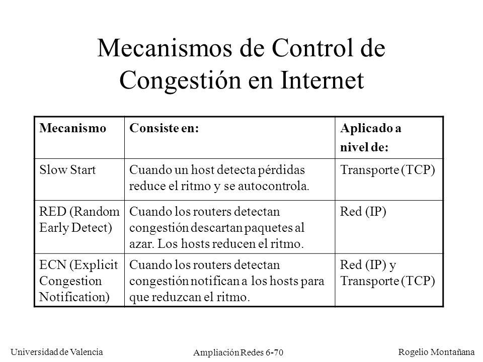 Universidad de Valencia Rogelio Montañana Ampliación Redes 6-70 Mecanismos de Control de Congestión en Internet MecanismoConsiste en:Aplicado a nivel