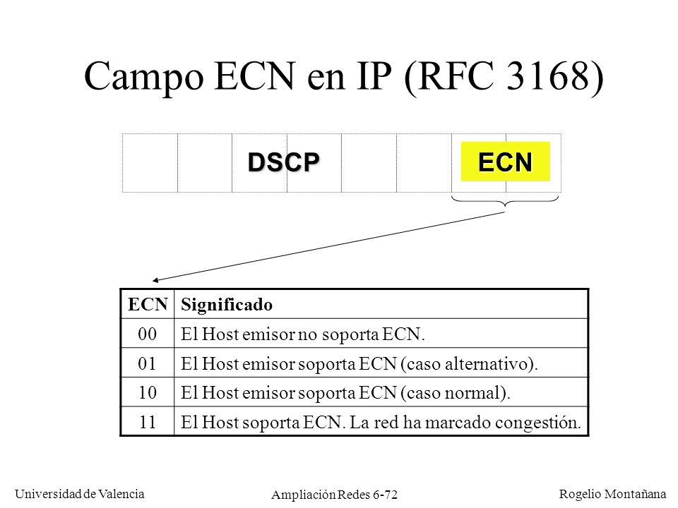Universidad de Valencia Rogelio Montañana Ampliación Redes 6-72 DSCP Campo ECN en IP (RFC 3168) ECN ECNSignificado 00El Host emisor no soporta ECN. 01