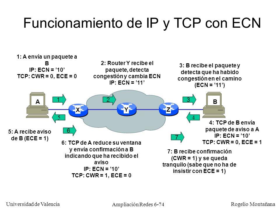 Universidad de Valencia Rogelio Montañana Ampliación Redes 6-74 1 1: A envía un paquete a B IP: ECN = 10 TCP: CWR = 0, ECE = 0 A 2 2: Router Y recibe