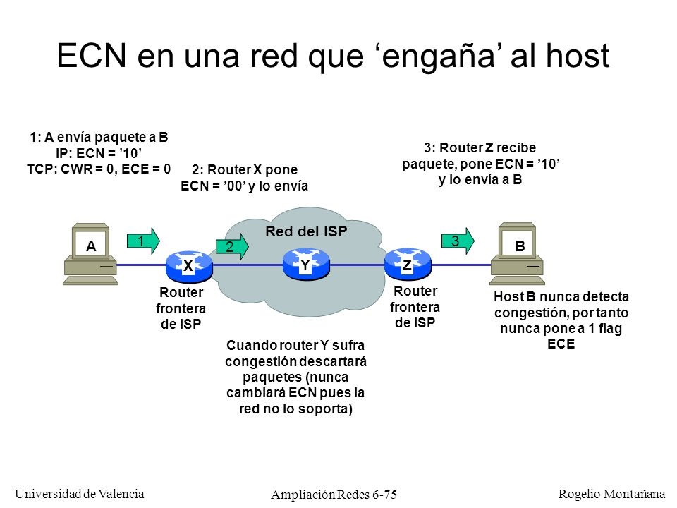 Universidad de Valencia Rogelio Montañana Ampliación Redes 6-75 1 1: A envía paquete a B IP: ECN = 10 TCP: CWR = 0, ECE = 0 A 2 2: Router X pone ECN =
