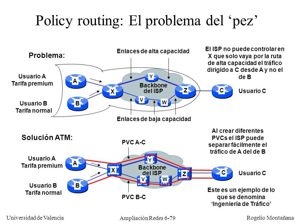 Universidad de Valencia Rogelio Montañana Ampliación Redes 6-79 Policy routing: El problema del pez Backbone del ISP Usuario A Tarifa premium Usuario