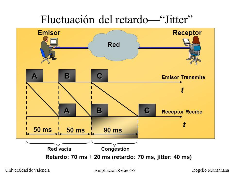 Universidad de Valencia Rogelio Montañana Ampliación Redes 6-8 Fluctuación del retardoJitter t t Emisor Transmite Receptor Recibe A A B B C C A A B B