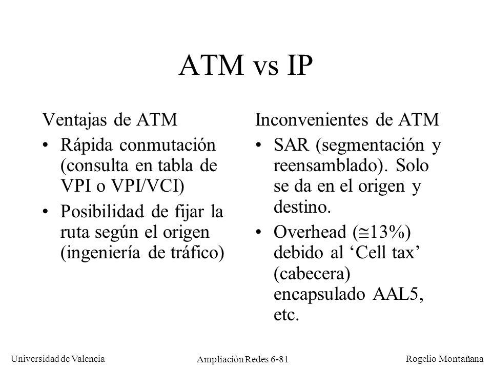 Universidad de Valencia Rogelio Montañana Ampliación Redes 6-81 ATM vs IP Ventajas de ATM Rápida conmutación (consulta en tabla de VPI o VPI/VCI) Posi